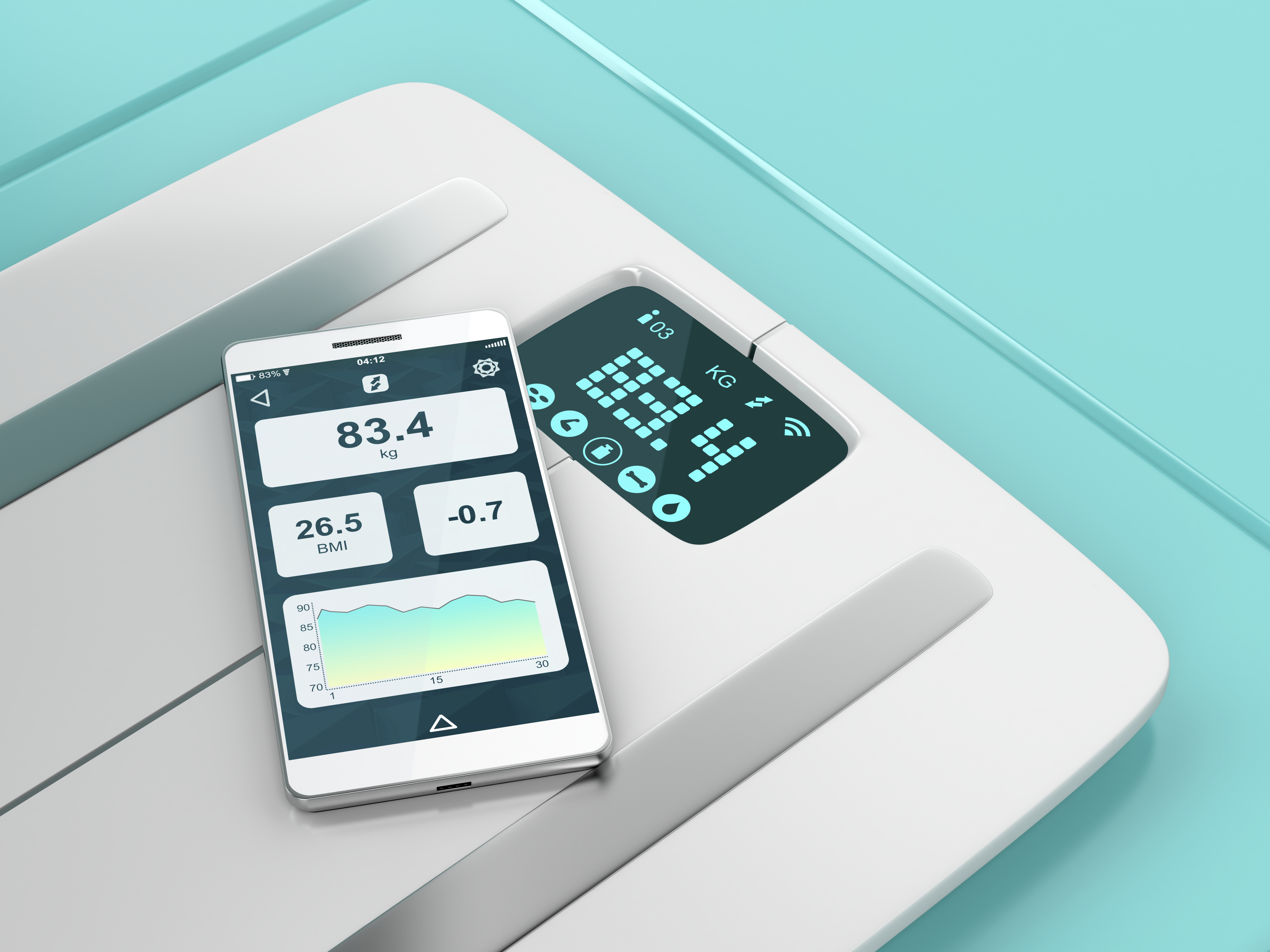 what is a smart scale