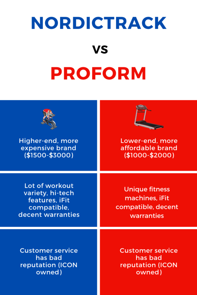 nordictrack vs proform